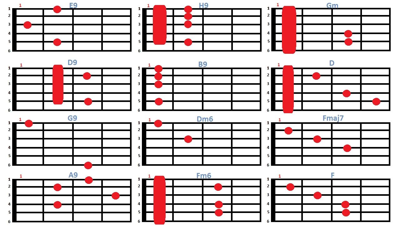 Уроки гитары аккорды табы табулатуры урок 10 моя