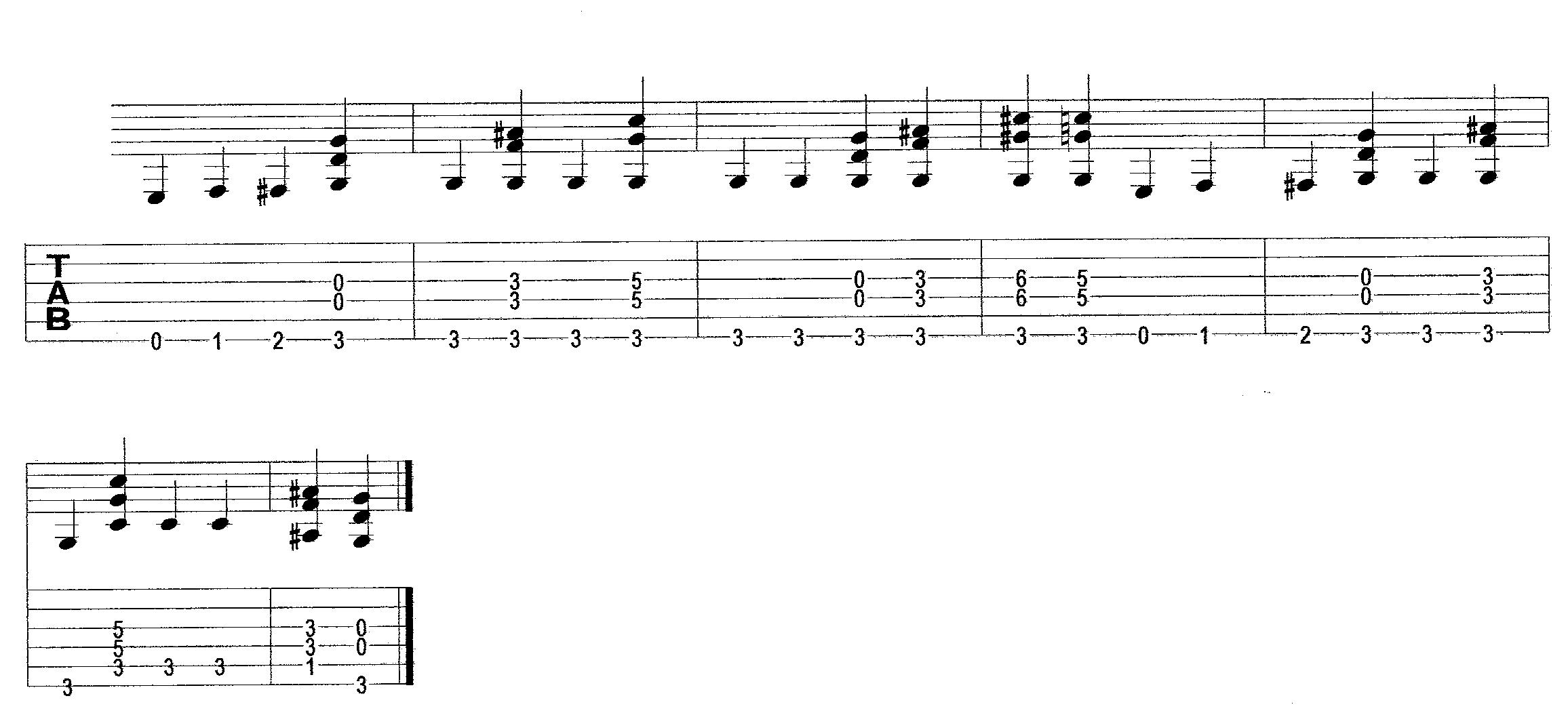Simon and garfunkel sheet music guitar